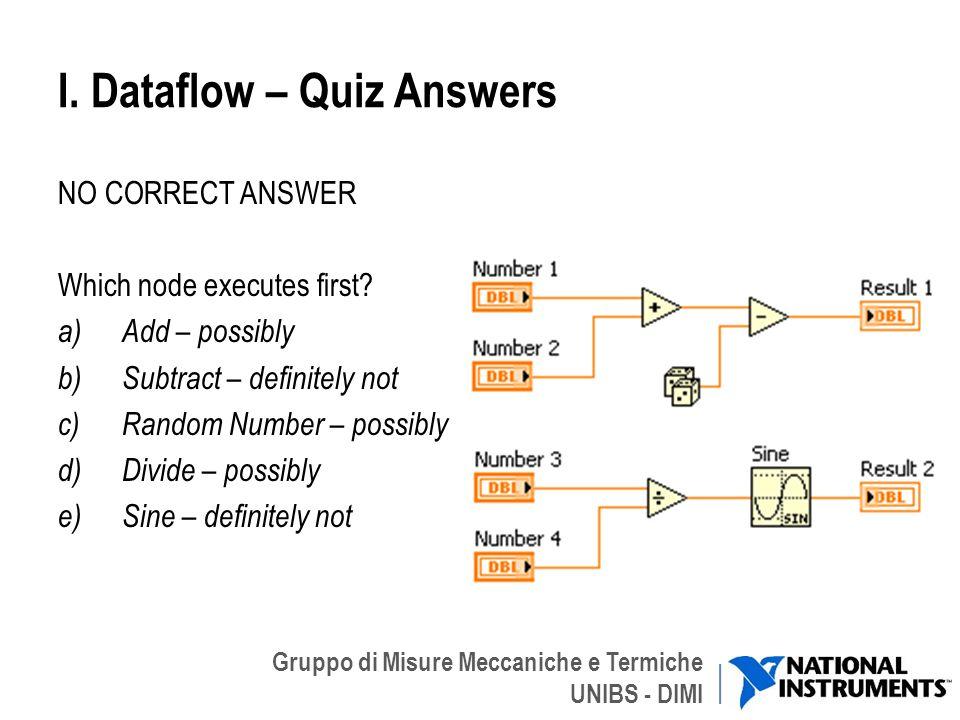 Gruppo di Misure Meccaniche e Termiche UNIBS - DIMI I. Dataflow – Quiz Answers NO CORRECT ANSWER Which node executes first? a)Add – possibly b)Subtrac