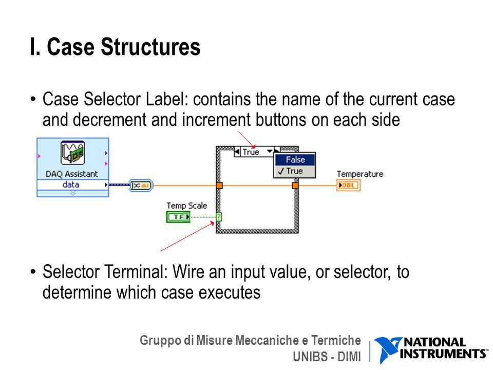 Gruppo di Misure Meccaniche e Termiche UNIBS - DIMI I. Case Structures Case Selector Label: contains the name of the current case and decrement and in