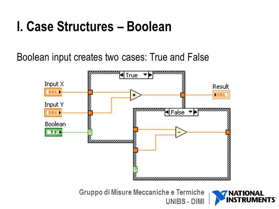 Gruppo di Misure Meccaniche e Termiche UNIBS - DIMI I. Case Structures – Boolean Boolean input creates two cases: True and False