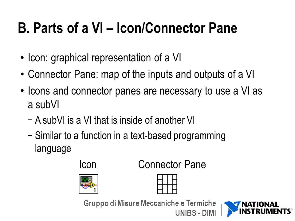 Gruppo di Misure Meccaniche e Termiche UNIBS - DIMI B. Parts of a VI – Icon/Connector Pane Icon: graphical representation of a VI Connector Pane: map