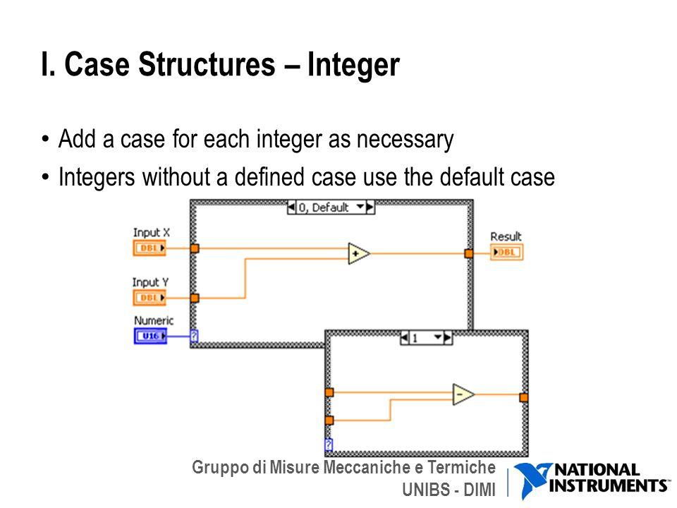 Gruppo di Misure Meccaniche e Termiche UNIBS - DIMI I. Case Structures – Integer Add a case for each integer as necessary Integers without a defined c