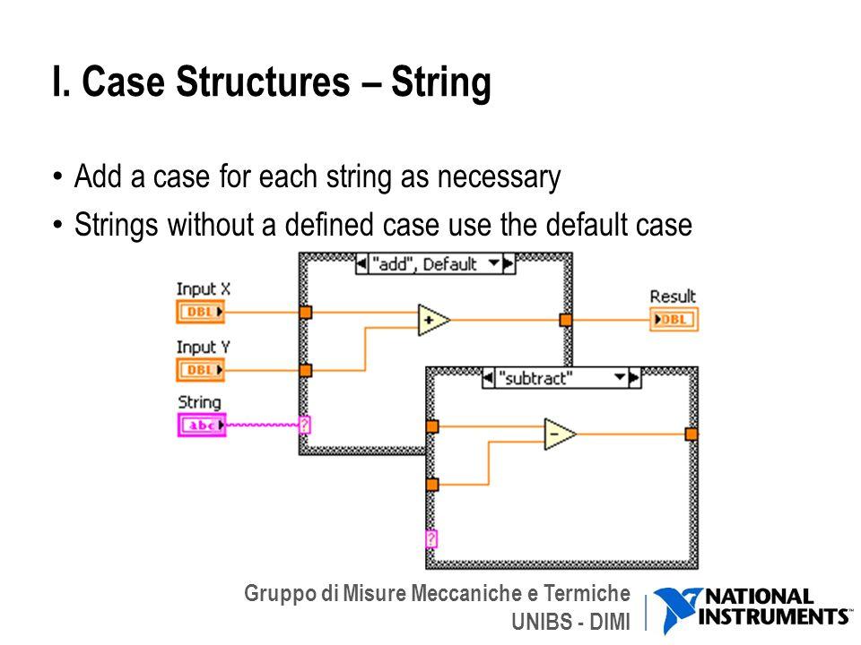Gruppo di Misure Meccaniche e Termiche UNIBS - DIMI I. Case Structures – String Add a case for each string as necessary Strings without a defined case