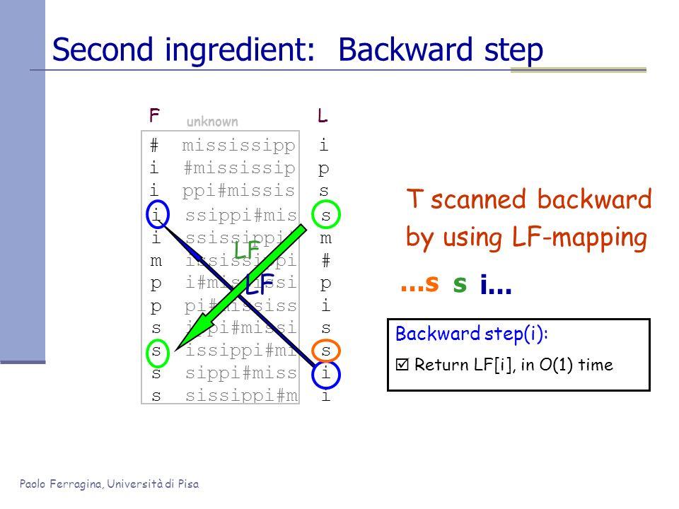 Paolo Ferragina, Università di Pisa p i#mississi p p pi#mississ i s ippi#missi s s issippi#mi s s sippi#miss i s sissippi#m i i ssippi#mis s m ississippi # i ssissippi# m # mississipp i i #mississip p i ppi#missis s FL unknown Second ingredient: Backward step Backward step(i): Return LF[i], in O(1) time LF T scanned backward by using LF-mapping i...