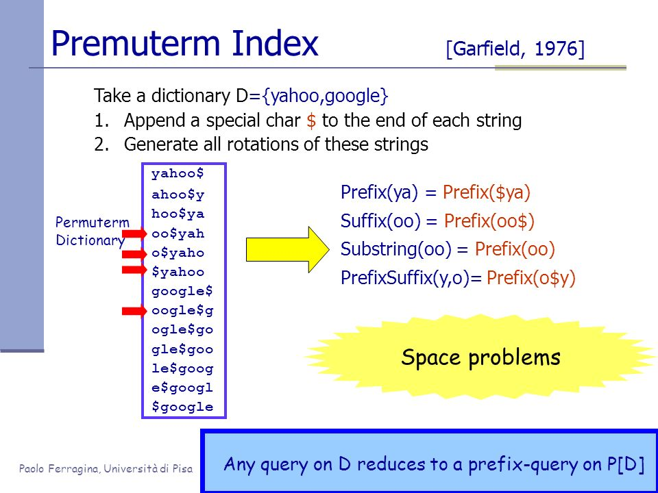 Paolo Ferragina, Università di Pisa Premuterm Index [Garfield, 1976] Take a dictionary D={yahoo,google} 1. Append a special char $ to the end of each