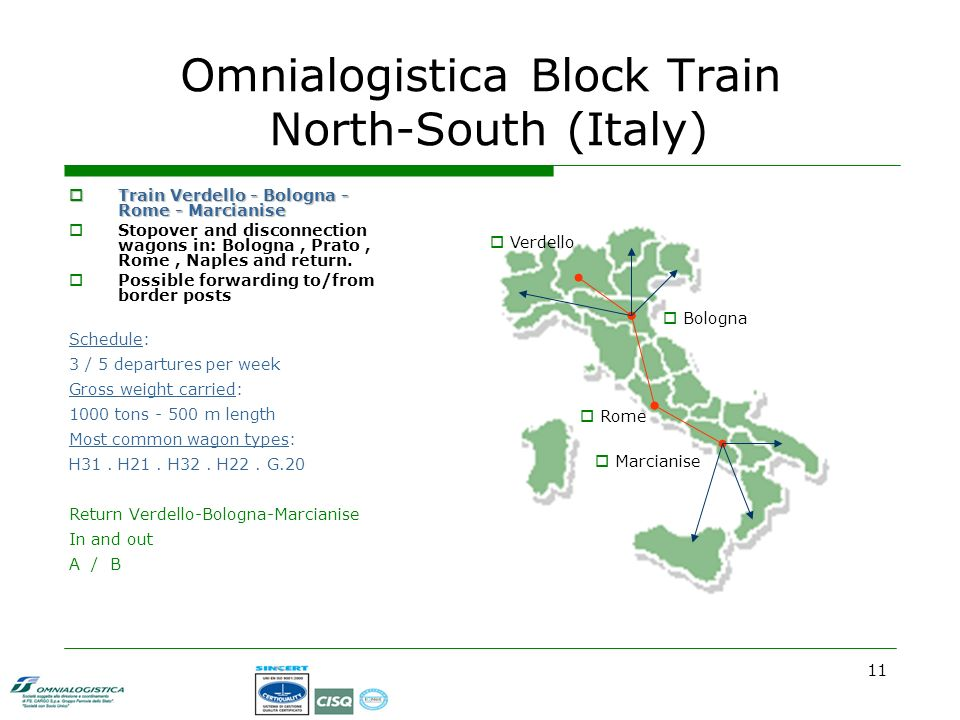 11 Omnialogistica Block Train North-South (Italy) Train Verdello - Bologna - Rome - Marcianise Train Verdello - Bologna - Rome - Marcianise Stopover and disconnection wagons in: Bologna, Prato, Rome, Naples and return.