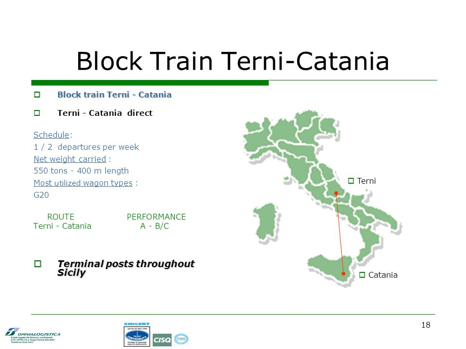 18 Block Train Terni-Catania Block train Terni - Catania Block train Terni - Catania Terni - Catania direct Schedule: 1 / 2 departures per week Net weight carried : 550 tons - 400 m length Most utilized wagon types : G20 ROUTE PERFORMANCE Terni - Catania A - B/C Terminal posts throughout Sicily Terminal posts throughout Sicily Catania Terni