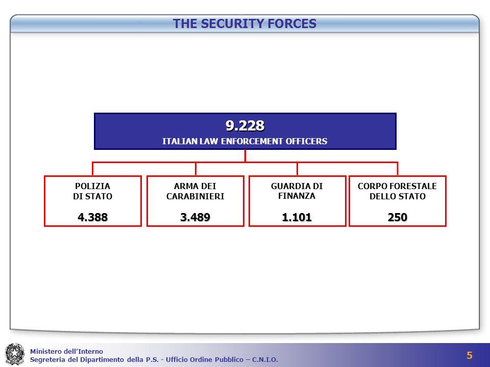 16 Ministero dellInterno Segreteria del Dipartimento della P.S.