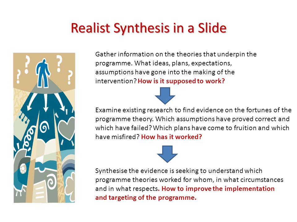 Realist Synthesis in a Slide Gather information on the theories that underpin the programme. What ideas, plans, expectations, assumptions have gone in