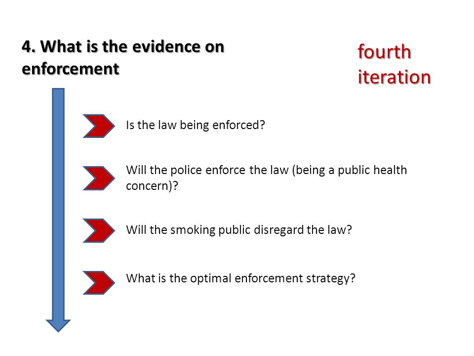 fourth iteration 4. What is the evidence on enforcement Is the law being enforced? Will the police enforce the law (being a public health concern)? Wi