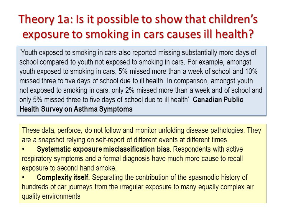 Theory 1a: Is it possible to show that childrens exposure to smoking in cars causes ill health? Youth exposed to smoking in cars also reported missing