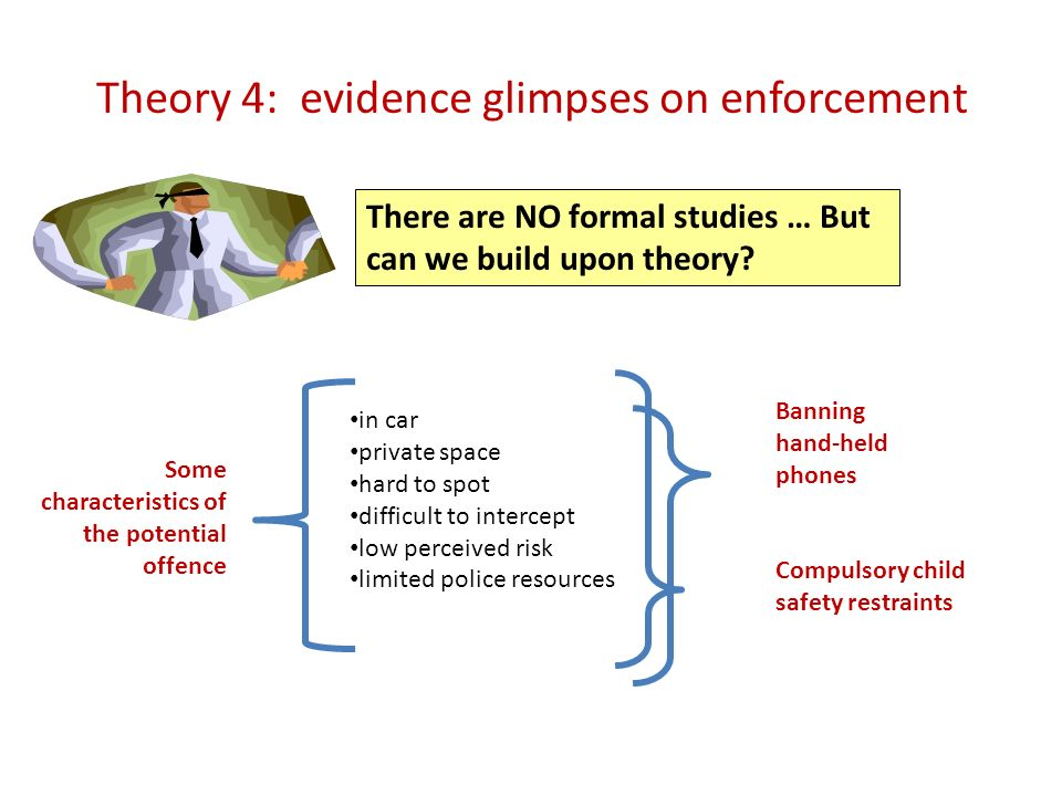 Theory 4: evidence glimpses on enforcement There are NO formal studies … But can we build upon theory? Some characteristics of the potential offence i