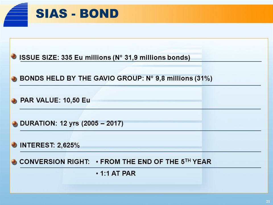 21 ISSUE SIZE: 335 Eu millions (N° 31,9 millions bonds) SIAS - BOND INTEREST: 2,625% CONVERSION RIGHT: PAR VALUE: 10,50 Eu DURATION: 12 yrs (2005 – 2017) FROM THE END OF THE 5 TH YEAR 1:1 AT PAR BONDS HELD BY THE GAVIO GROUP: N° 9,8 millions (31%)