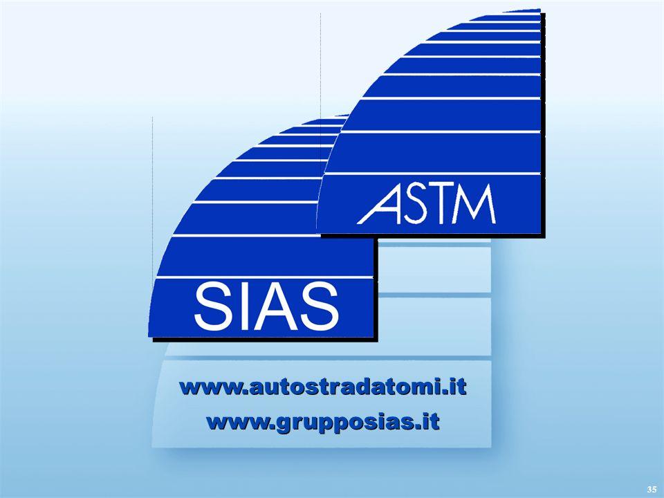 35 www.autostradatomi.it www.grupposias.it