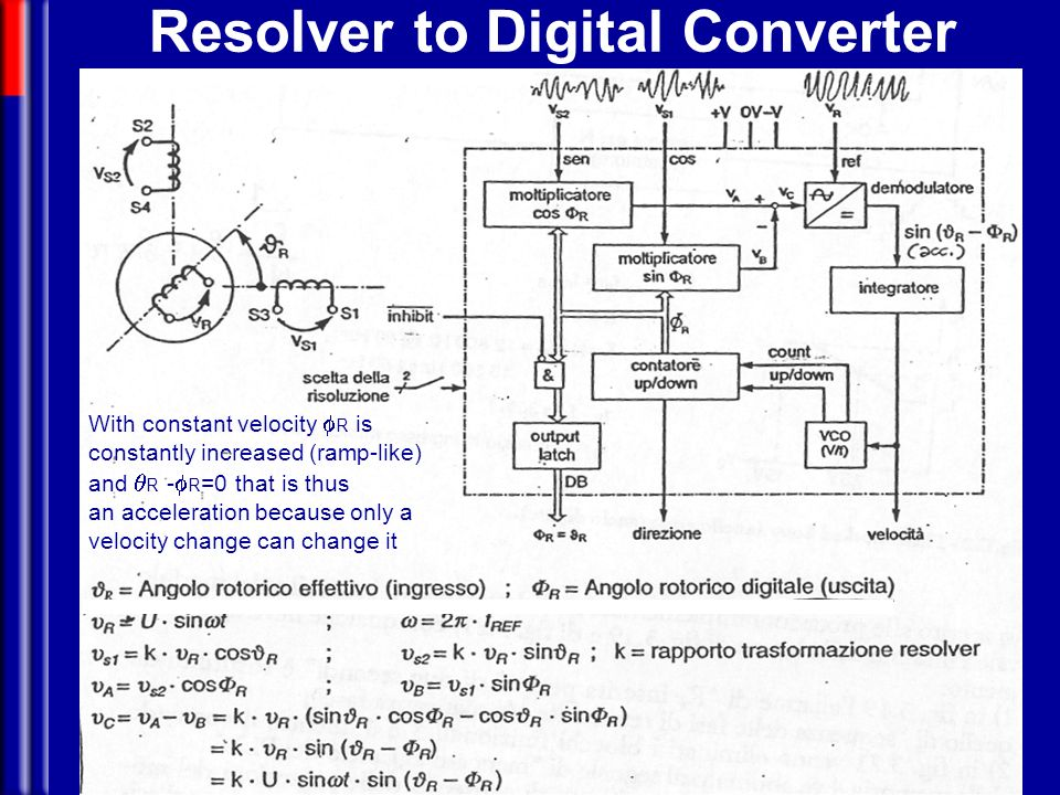 Mechatronics Resolver to Digital Converter With constant velocity R is constantly increased (ramp-like) and R - R =0 that is thus an acceleration beca