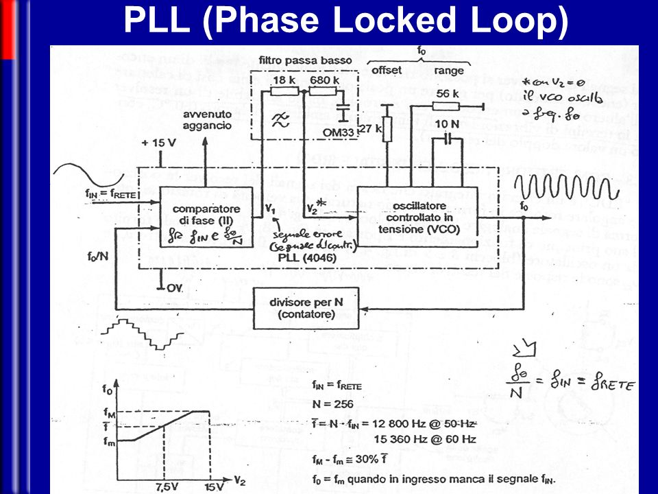 Mechatronics 50 o 60Hz Tensione DC bus letta f 0 = 256 f rete PI Regenerative Breaking (Recupero in rete) 1 sinusoid cover 256 memory locations [acc] [vel] Sinusoid in phase with line voltage and amplitude-modulated with DC-bus voltage error