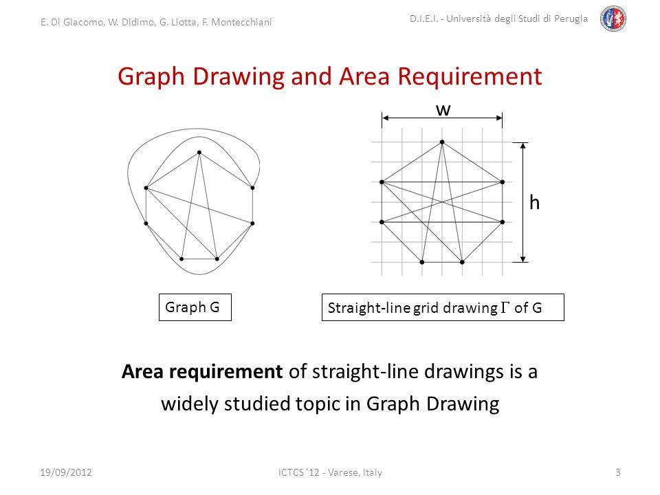 E. Di Giacomo, W. Didimo, G. Liotta, F. Montecchiani D.I.E.I. - Università degli Studi di Perugia ICTCS 12 - Varese, Italy Graph Drawing and Area Requ