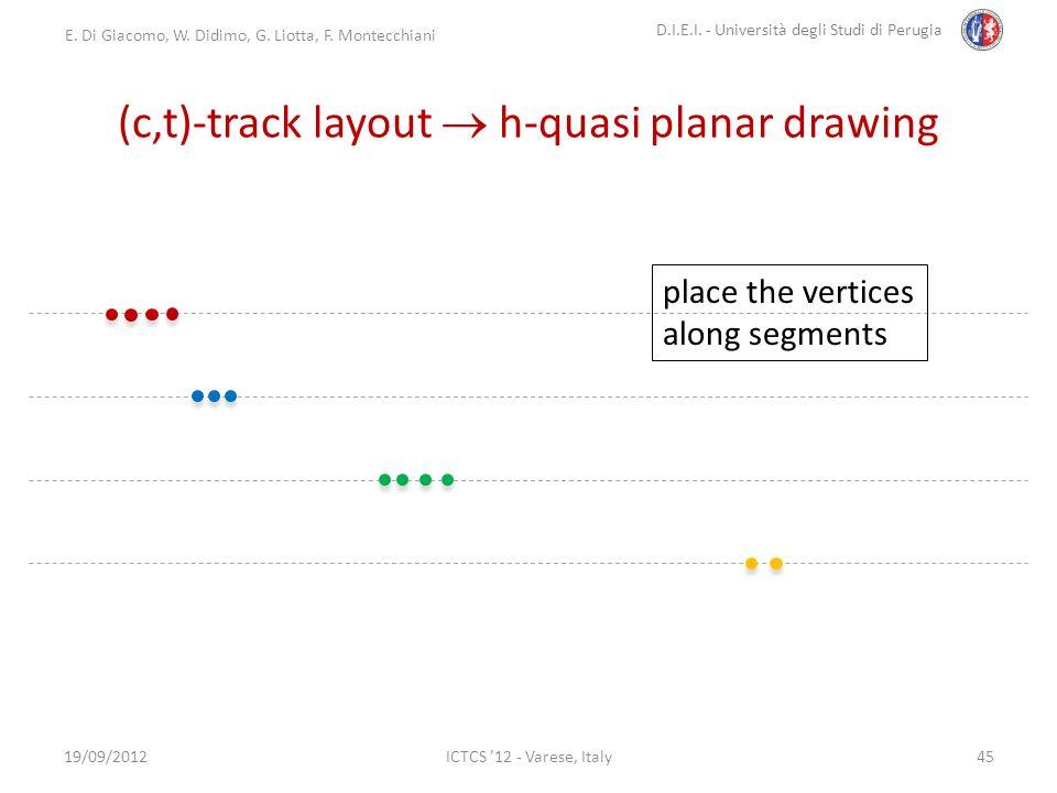E. Di Giacomo, W. Didimo, G. Liotta, F. Montecchiani D.I.E.I. - Università degli Studi di Perugia ICTCS 12 - Varese, Italy (c,t)-track layout h-quasi