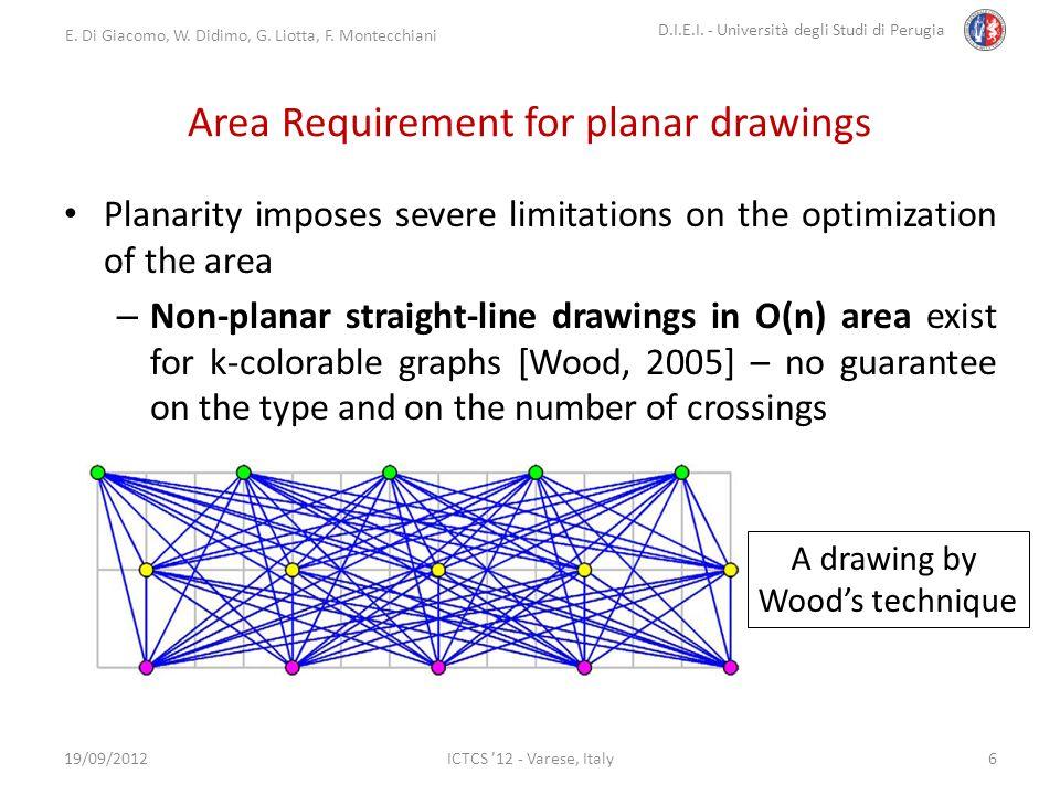 E. Di Giacomo, W. Didimo, G. Liotta, F. Montecchiani D.I.E.I. - Università degli Studi di Perugia ICTCS 12 - Varese, Italy Area Requirement for planar