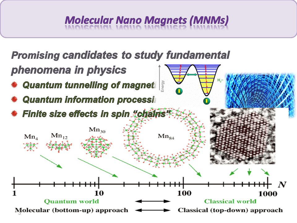 4 Possible applications of MNMs : High density magnetic memory High density magnetic memory Magneto- optical recording Quantum computing Spintronics Magnetic sensors…