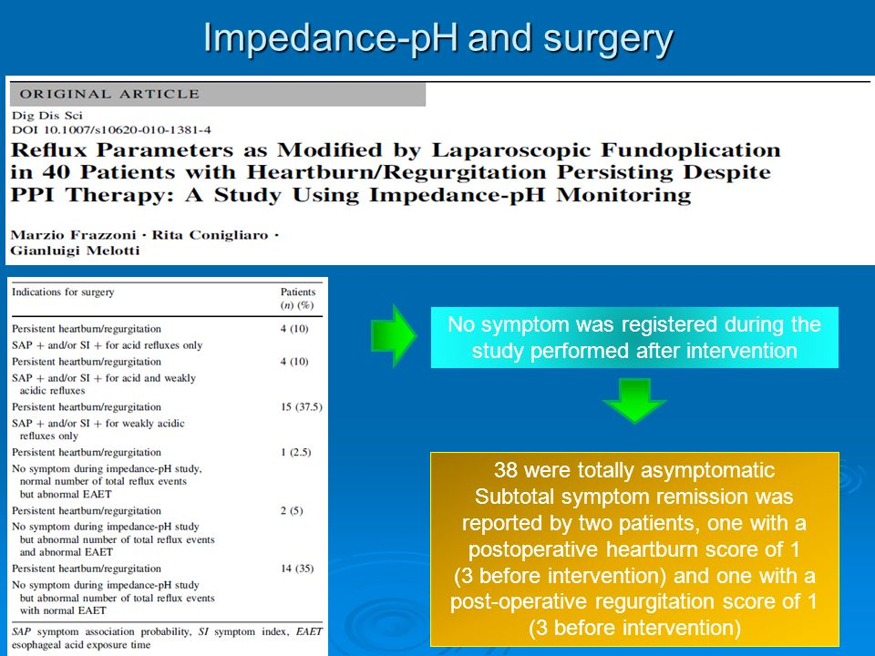 Impedance-pH and surgery No symptom was registered during the study performed after intervention 38 were totally asymptomatic Subtotal symptom remission was reported by two patients, one with a postoperative heartburn score of 1 (3 before intervention) and one with a post-operative regurgitation score of 1 (3 before intervention)