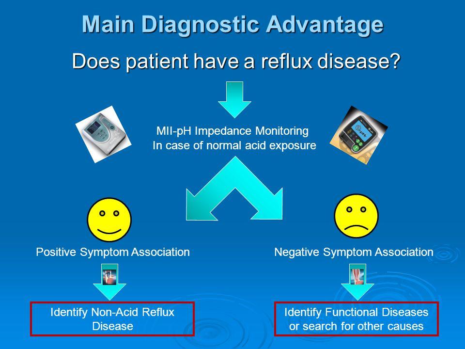 Main Diagnostic Advantage Does patient have a reflux disease.