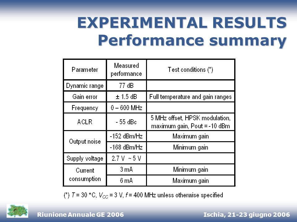 Ischia, 21-23 giugno 2006Riunione Annuale GE 2006 EXPERIMENTAL RESULTS Performance summary