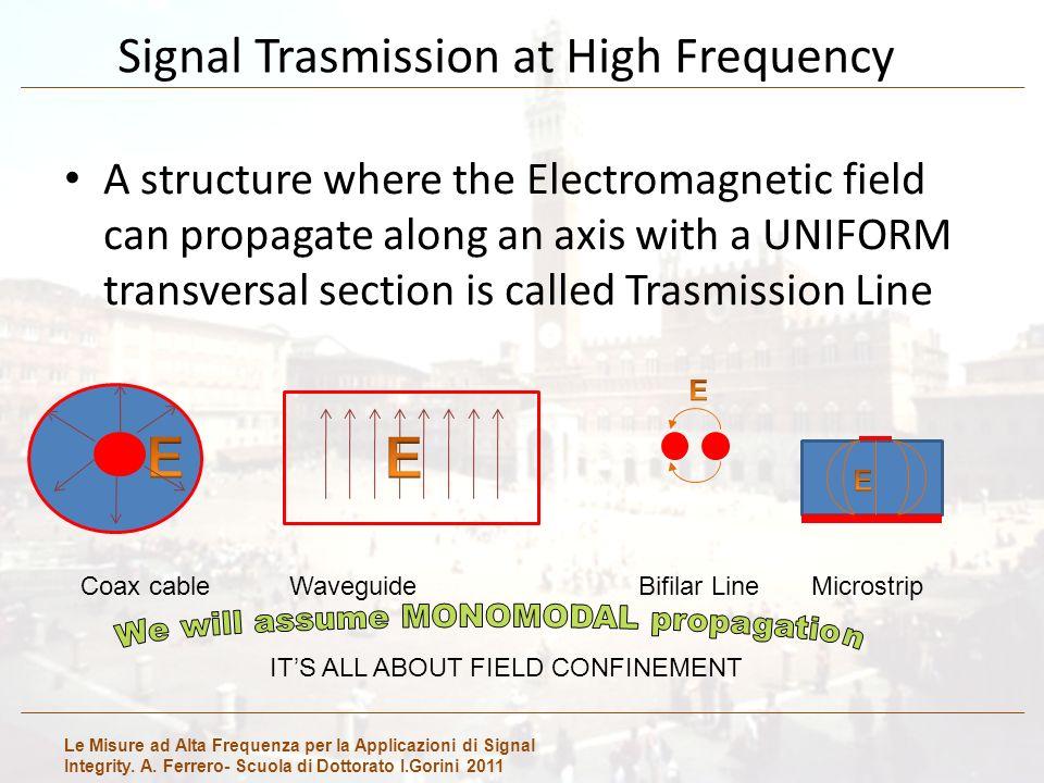 Le Misure ad Alta Frequenza per la Applicazioni di Signal Integrity. A. Ferrero- Scuola di Dottorato I.Gorini 2011 Signal Trasmission at High Frequenc