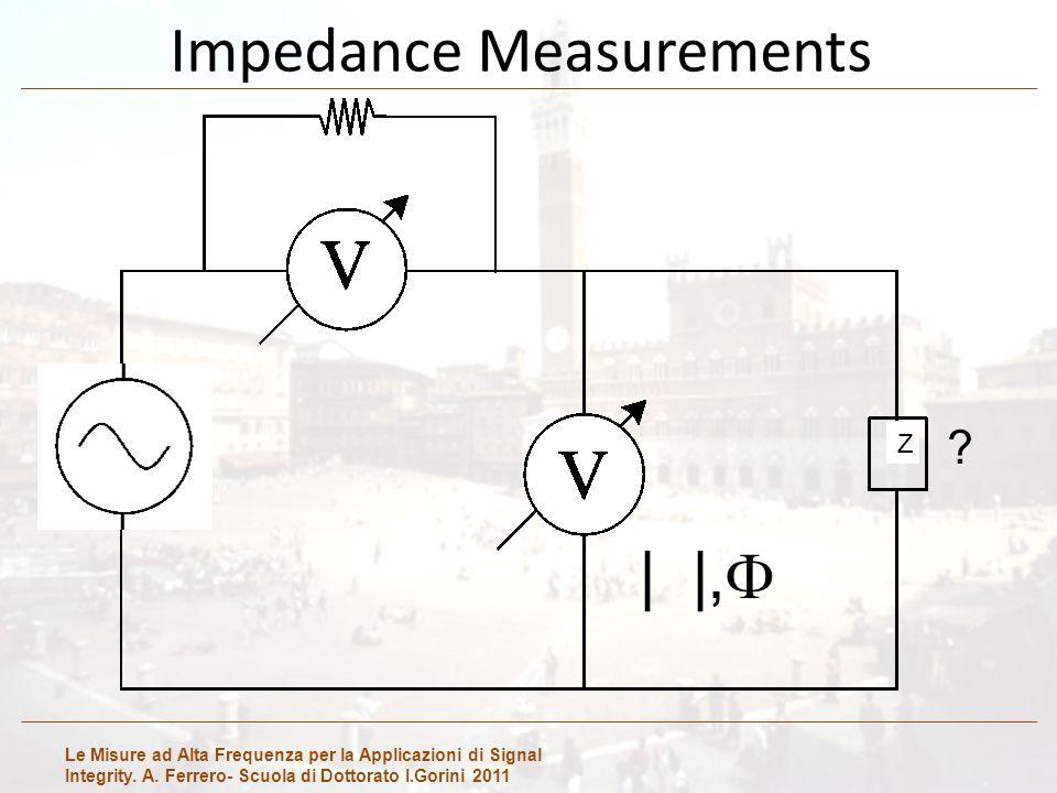 Le Misure ad Alta Frequenza per la Applicazioni di Signal Integrity. A. Ferrero- Scuola di Dottorato I.Gorini 2011 Impedance Measurements R ? | |, Z