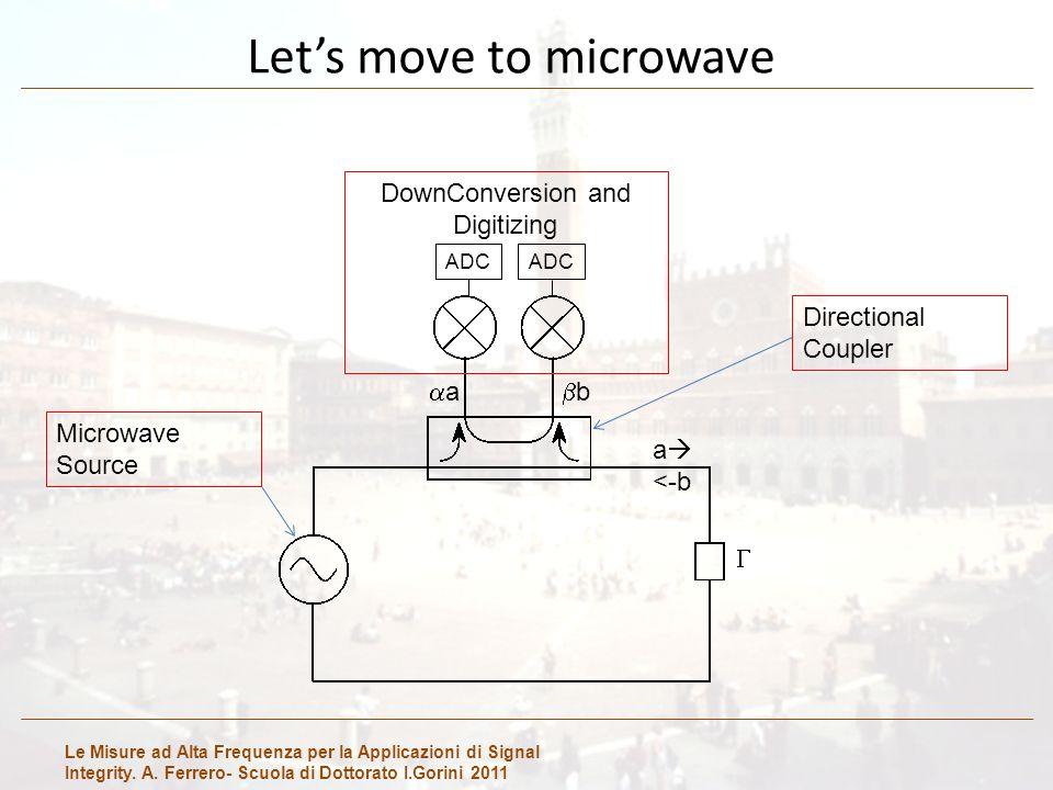 Le Misure ad Alta Frequenza per la Applicazioni di Signal Integrity. A. Ferrero- Scuola di Dottorato I.Gorini 2011 Lets move to microwave DownConversi