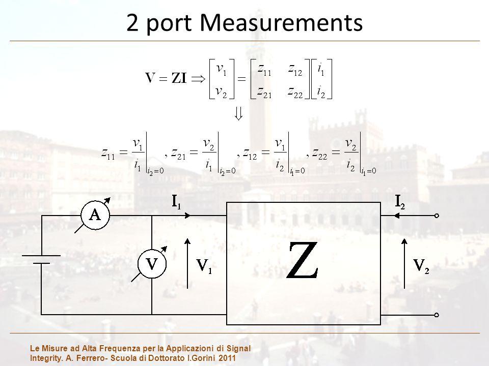 Le Misure ad Alta Frequenza per la Applicazioni di Signal Integrity. A. Ferrero- Scuola di Dottorato I.Gorini 2011 2 port Measurements