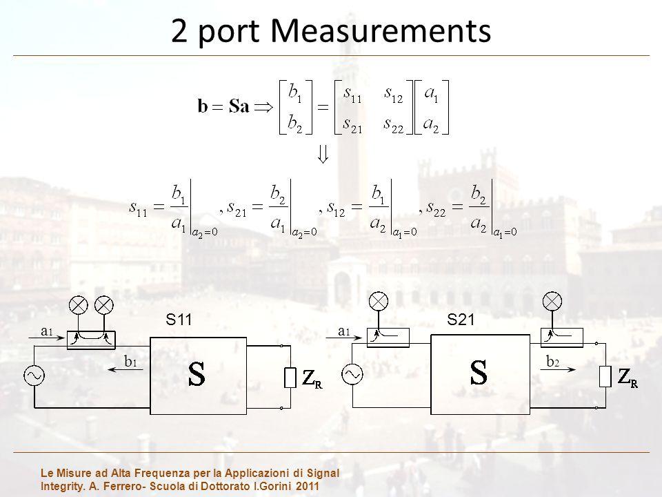 Le Misure ad Alta Frequenza per la Applicazioni di Signal Integrity. A. Ferrero- Scuola di Dottorato I.Gorini 2011 2 port Measurements S11S21 a1a1 b2b