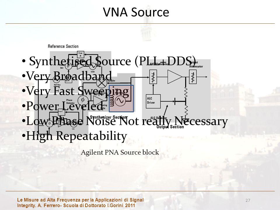 Le Misure ad Alta Frequenza per la Applicazioni di Signal Integrity. A. Ferrero- Scuola di Dottorato I.Gorini 2011 27 VNA Source Agilent PNA Source bl