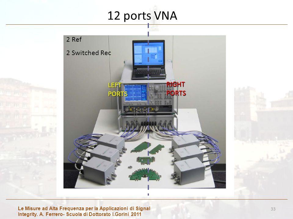 Le Misure ad Alta Frequenza per la Applicazioni di Signal Integrity. A. Ferrero- Scuola di Dottorato I.Gorini 2011 12 ports VNA 33 2 Ref 2 Switched Re