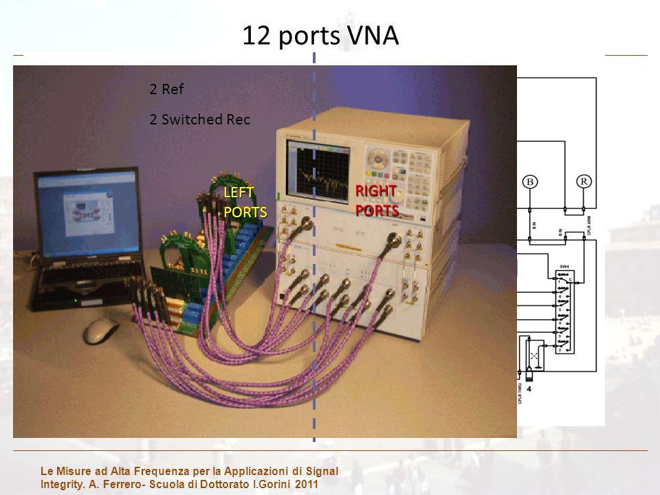 Le Misure ad Alta Frequenza per la Applicazioni di Signal Integrity. A. Ferrero- Scuola di Dottorato I.Gorini 2011 12 ports VNA 2 Ref 2 Switched Rec L