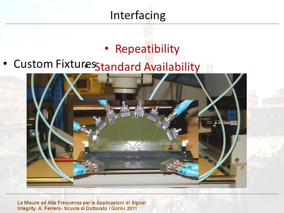 Le Misure ad Alta Frequenza per la Applicazioni di Signal Integrity. A. Ferrero- Scuola di Dottorato I.Gorini 2011 Interfacing Repeatibility Standard