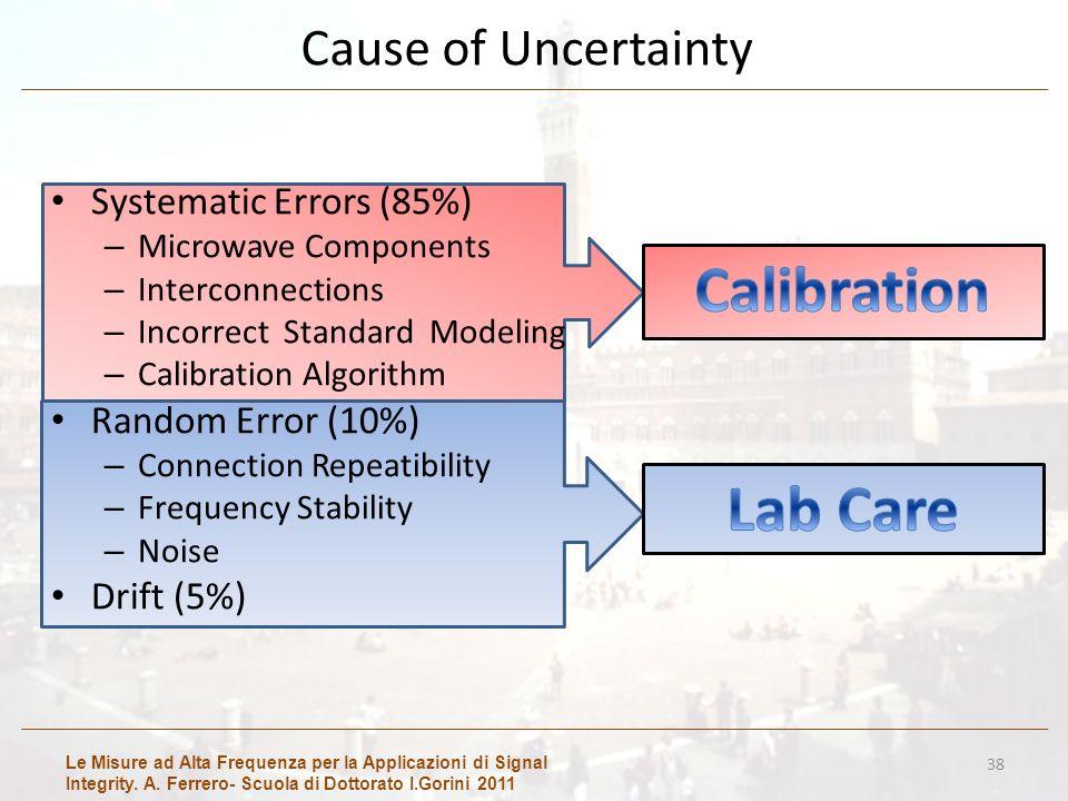 Le Misure ad Alta Frequenza per la Applicazioni di Signal Integrity. A. Ferrero- Scuola di Dottorato I.Gorini 2011 Cause of Uncertainty Systematic Err