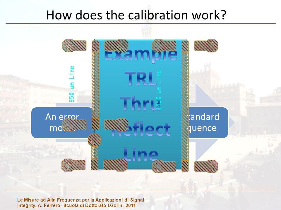 Le Misure ad Alta Frequenza per la Applicazioni di Signal Integrity. A. Ferrero- Scuola di Dottorato I.Gorini 2011 How does the calibration work? An e