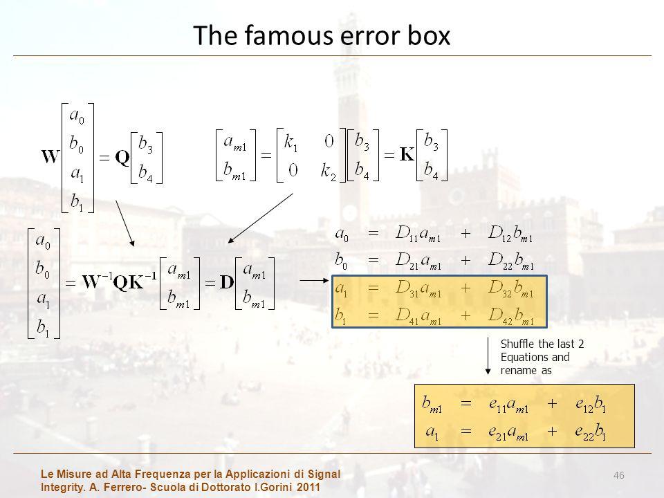 Le Misure ad Alta Frequenza per la Applicazioni di Signal Integrity. A. Ferrero- Scuola di Dottorato I.Gorini 2011 The famous error box 46 Shuffle the