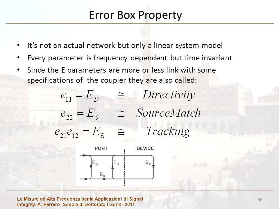 Le Misure ad Alta Frequenza per la Applicazioni di Signal Integrity. A. Ferrero- Scuola di Dottorato I.Gorini 2011 Error Box Property Its not an actua