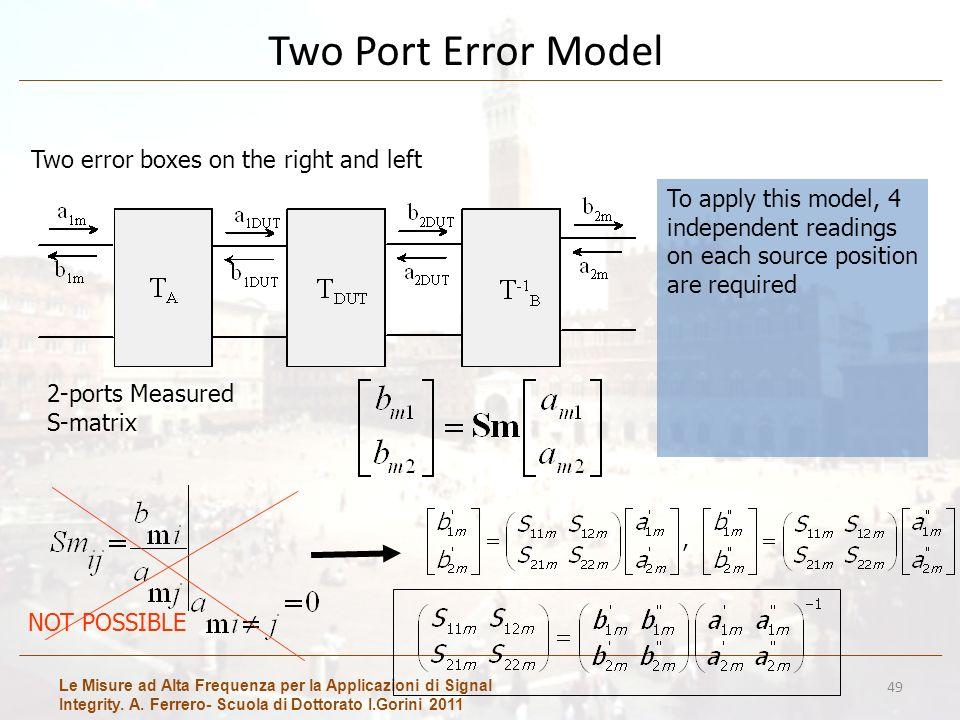 Le Misure ad Alta Frequenza per la Applicazioni di Signal Integrity. A. Ferrero- Scuola di Dottorato I.Gorini 2011 Two Port Error Model 49 To apply th