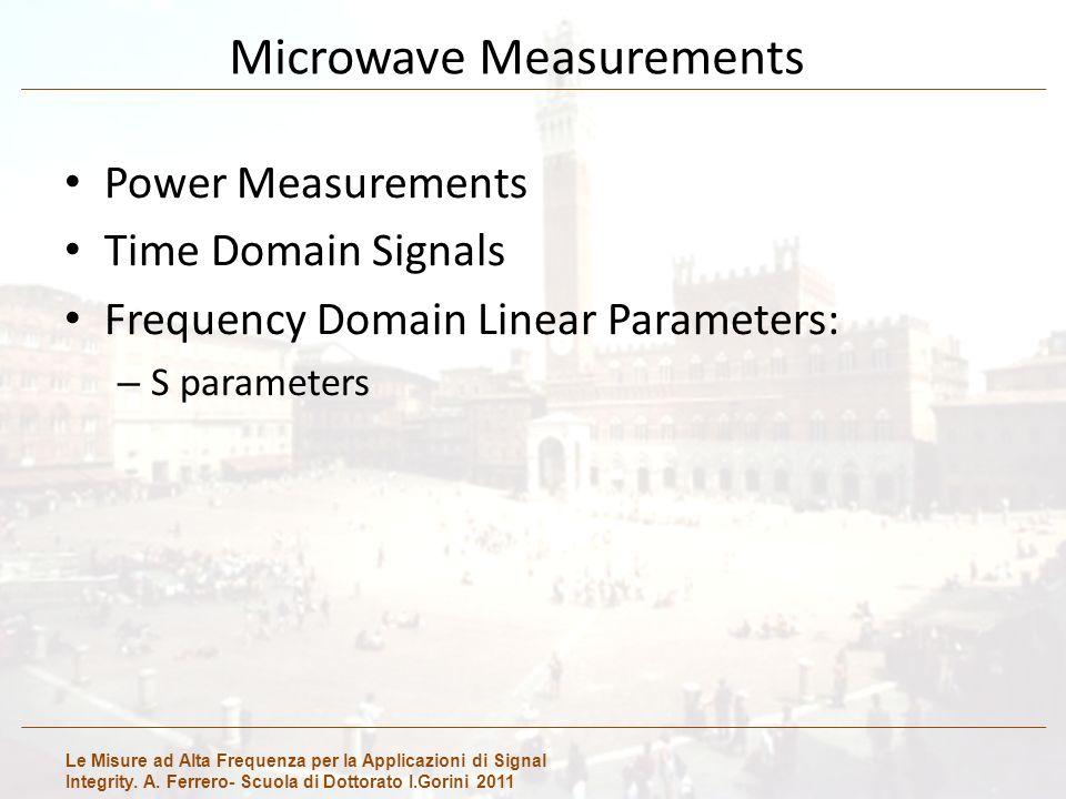 Le Misure ad Alta Frequenza per la Applicazioni di Signal Integrity. A. Ferrero- Scuola di Dottorato I.Gorini 2011 Microwave Measurements Power Measur