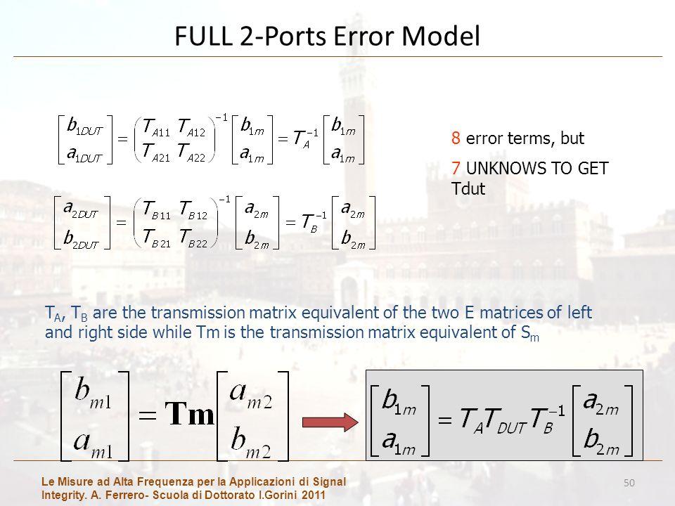 Le Misure ad Alta Frequenza per la Applicazioni di Signal Integrity. A. Ferrero- Scuola di Dottorato I.Gorini 2011 FULL 2-Ports Error Model 50 T A, T