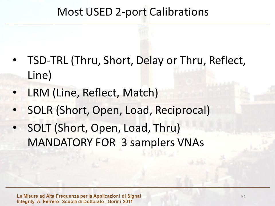 Le Misure ad Alta Frequenza per la Applicazioni di Signal Integrity. A. Ferrero- Scuola di Dottorato I.Gorini 2011 51 Most USED 2-port Calibrations TS