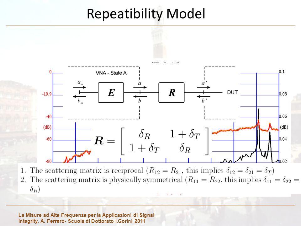 Le Misure ad Alta Frequenza per la Applicazioni di Signal Integrity. A. Ferrero- Scuola di Dottorato I.Gorini 2011 Repeatibility Model