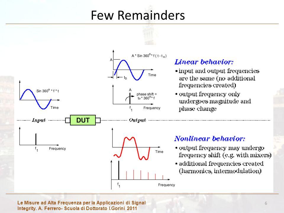 Le Misure ad Alta Frequenza per la Applicazioni di Signal Integrity. A. Ferrero- Scuola di Dottorato I.Gorini 2011 6 Few Remainders