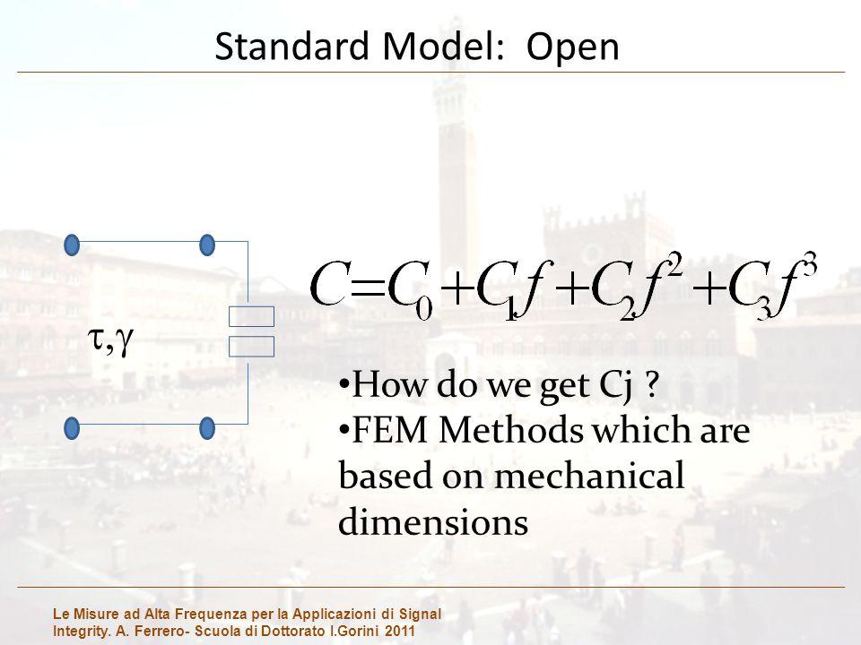 Le Misure ad Alta Frequenza per la Applicazioni di Signal Integrity. A. Ferrero- Scuola di Dottorato I.Gorini 2011 Standard Model: Open How do we get