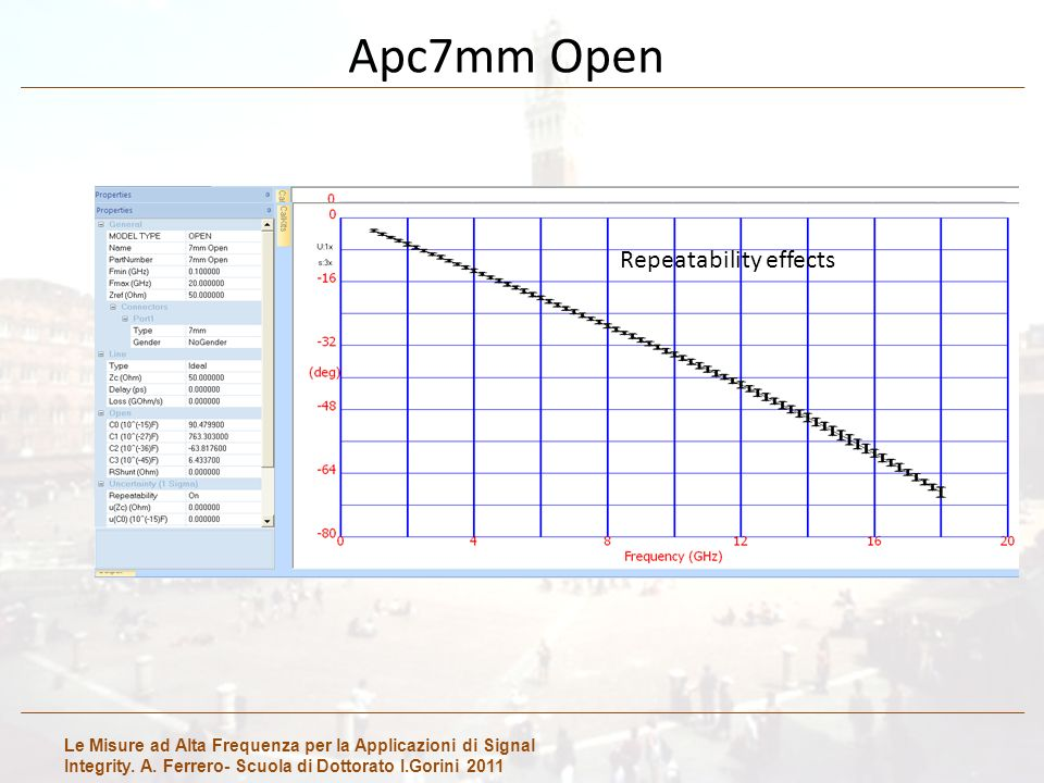 Le Misure ad Alta Frequenza per la Applicazioni di Signal Integrity. A. Ferrero- Scuola di Dottorato I.Gorini 2011 Apc7mm Open Repeatability effects