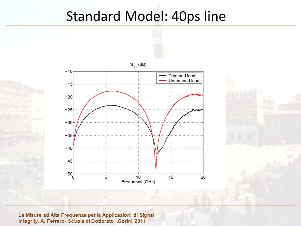 Le Misure ad Alta Frequenza per la Applicazioni di Signal Integrity. A. Ferrero- Scuola di Dottorato I.Gorini 2011 Standard Model: 40ps line