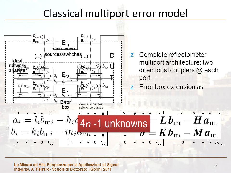 Le Misure ad Alta Frequenza per la Applicazioni di Signal Integrity. A. Ferrero- Scuola di Dottorato I.Gorini 2011 Classical multiport error model 67