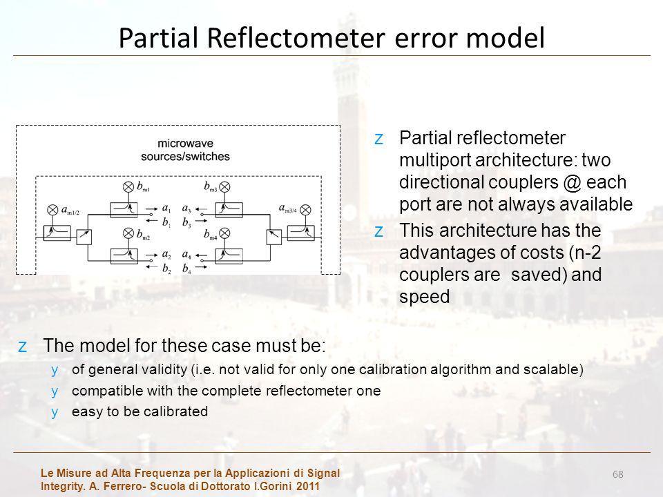 Le Misure ad Alta Frequenza per la Applicazioni di Signal Integrity. A. Ferrero- Scuola di Dottorato I.Gorini 2011 Partial Reflectometer error model 6